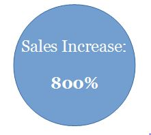 sales increase in percent